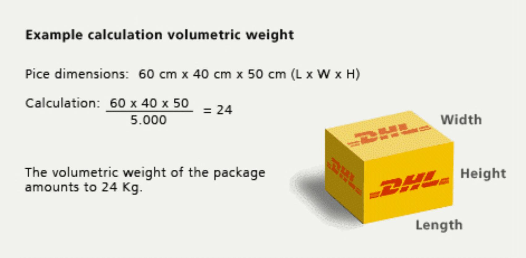 Volumetric Weight Calculator